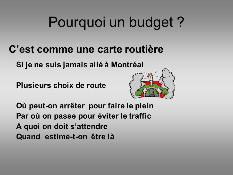 Pourquoi un budget ? Si je ne suis jamais allé à Montréal Plusieurs choix de route Où peut-on arrêter pour faire le plein Par où on passe pour éviter