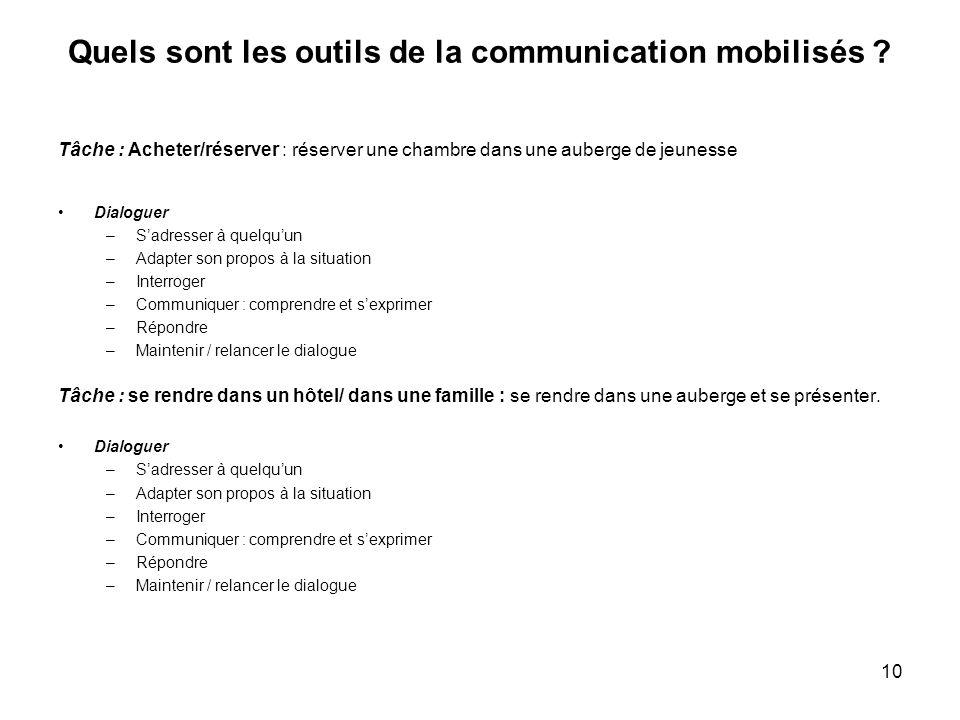 10 Quels sont les outils de la communication mobilisés ? Tâche : Acheter/réserver : réserver une chambre dans une auberge de jeunesse Dialoguer –Sadre