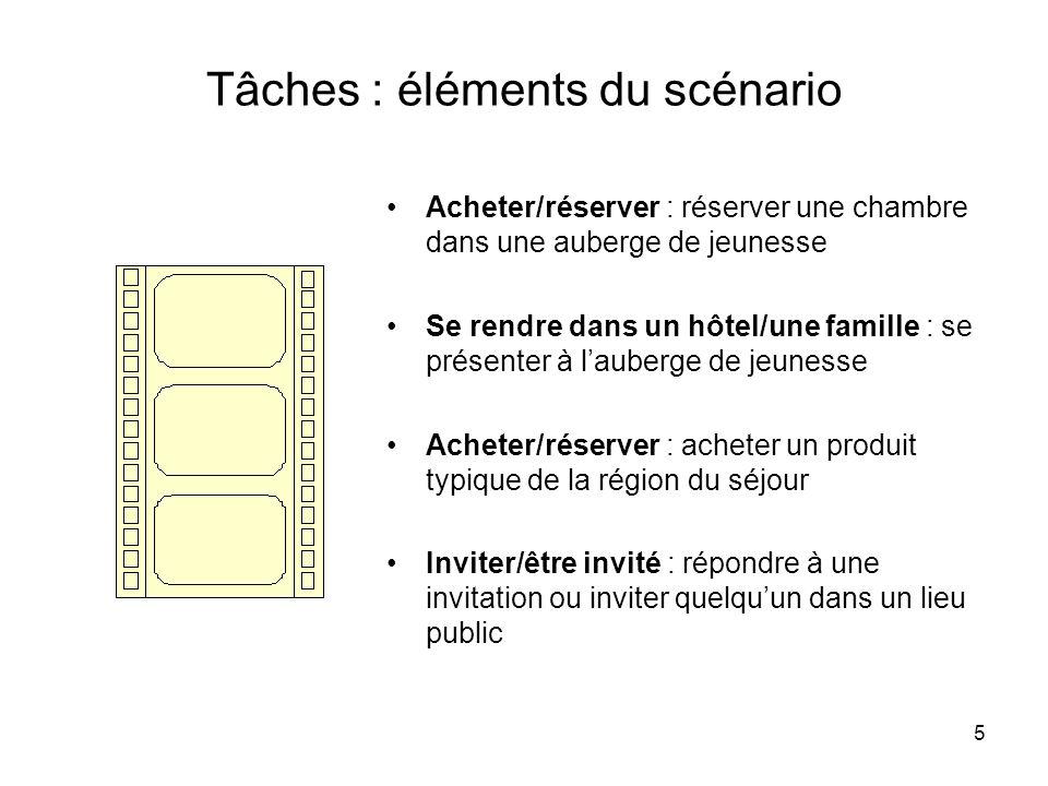 5 Tâches : éléments du scénario Acheter/réserver : réserver une chambre dans une auberge de jeunesse Se rendre dans un hôtel/une famille : se présente