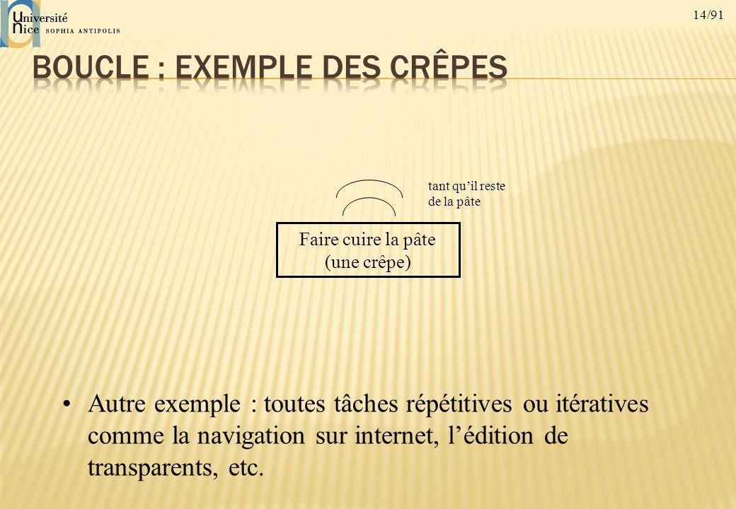 14/91 Autre exemple : toutes tâches répétitives ou itératives comme la navigation sur internet, lédition de transparents, etc. Faire cuire la pâte (un