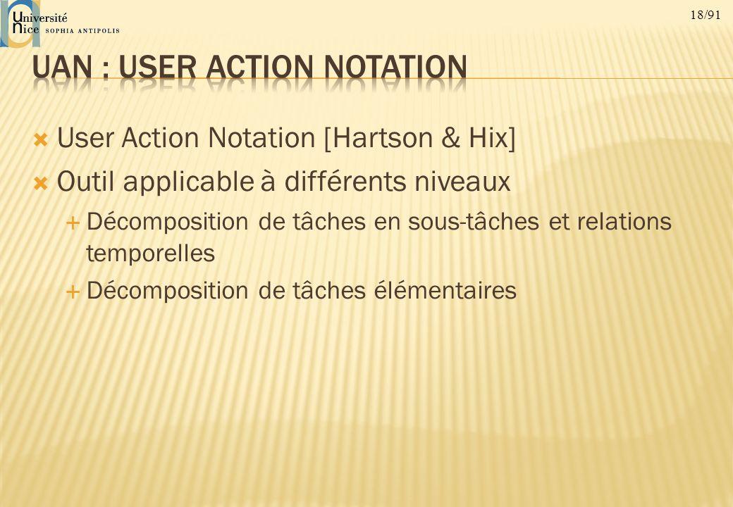 18/91 User Action Notation [Hartson & Hix] Outil applicable à différents niveaux Décomposition de tâches en sous-tâches et relations temporelles Décom