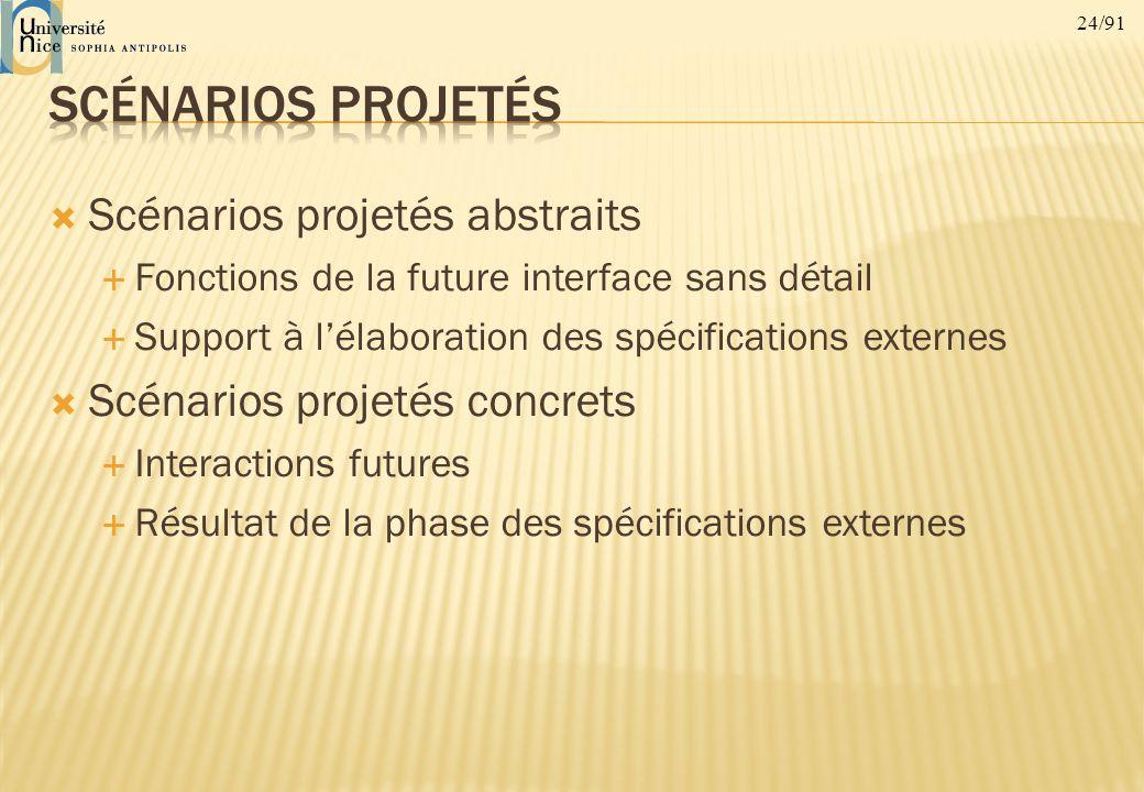24/91 Scénarios projetés abstraits Fonctions de la future interface sans détail Support à lélaboration des spécifications externes Scénarios projetés