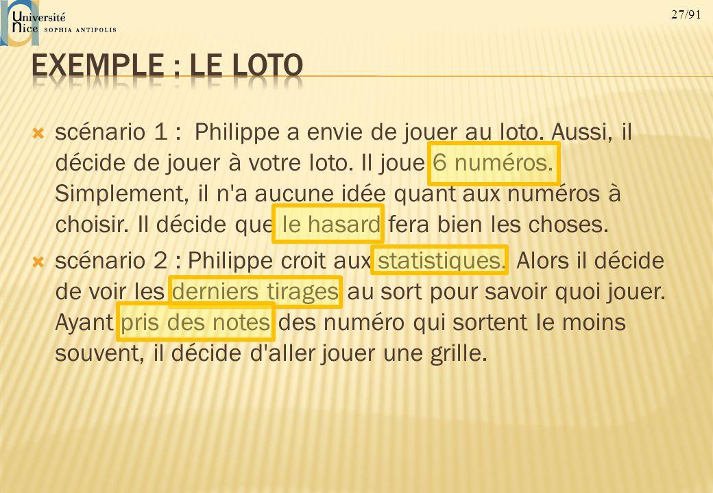 27/91 scénario 1 : Philippe a envie de jouer au loto. Aussi, il décide de jouer à votre loto. Il joue 6 numéros. Simplement, il n'a aucune idée quant