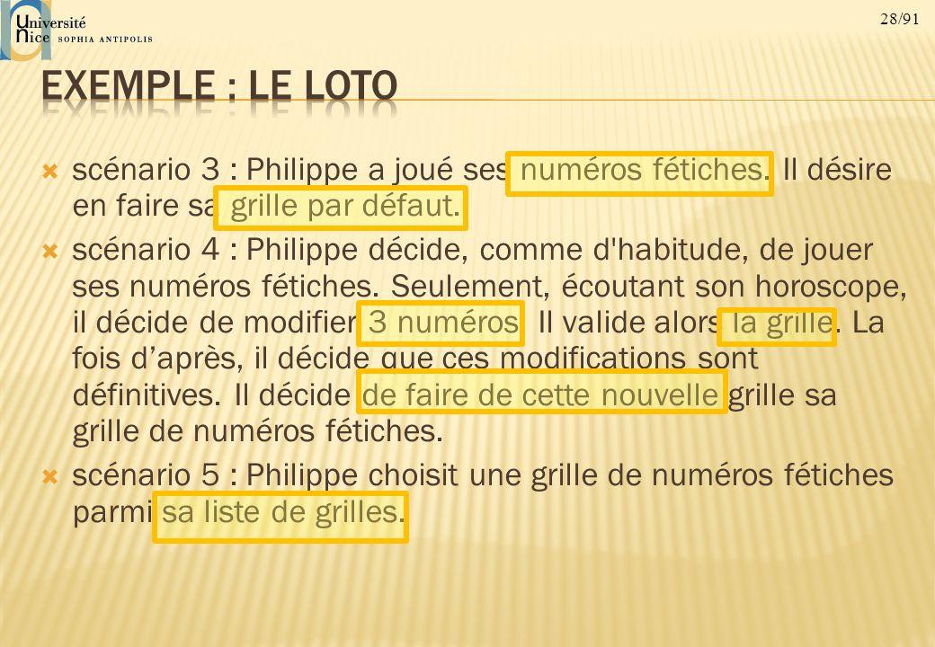 28/91 scénario 3 : Philippe a joué ses numéros fétiches. Il désire en faire sa grille par défaut. scénario 4 : Philippe décide, comme d'habitude, de j
