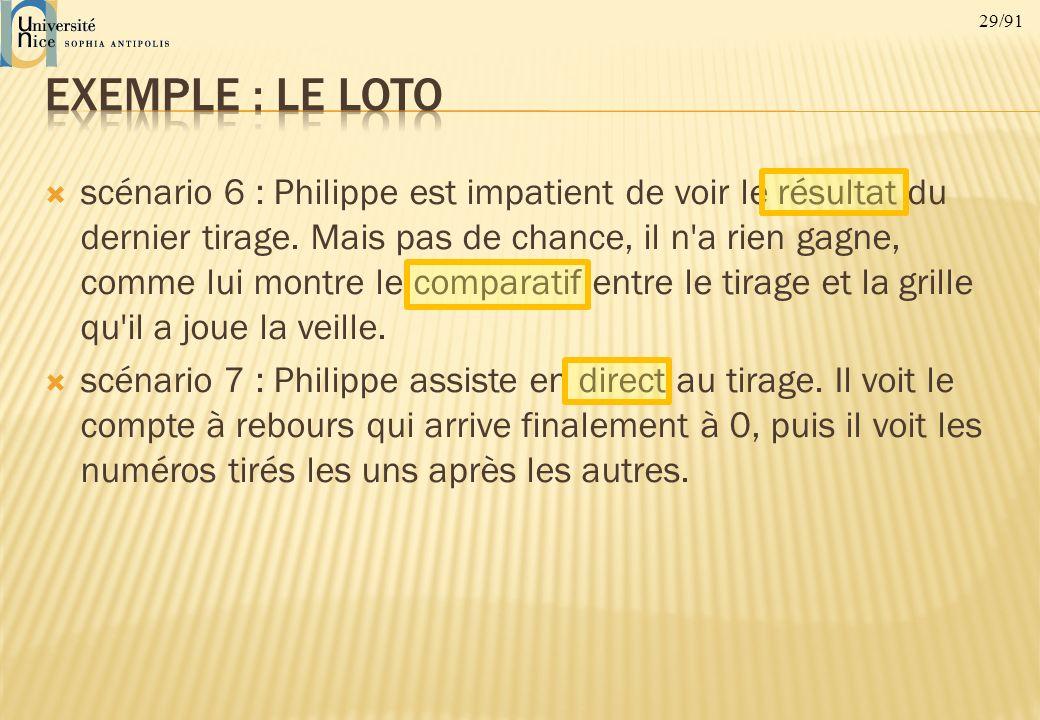 29/91 scénario 6 : Philippe est impatient de voir le résultat du dernier tirage. Mais pas de chance, il n'a rien gagne, comme lui montre le comparatif