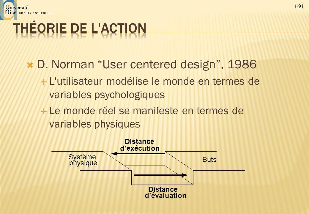 4/91 D. Norman User centered design, 1986 L'utilisateur modélise le monde en termes de variables psychologiques Le monde réel se manifeste en termes d