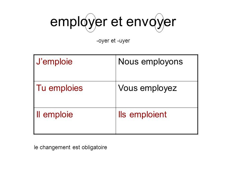 employer et envoyer JemploieNous employons Tu emploiesVous employez Il emploieIls emploient le changement est obligatoire -oyer et -uyer