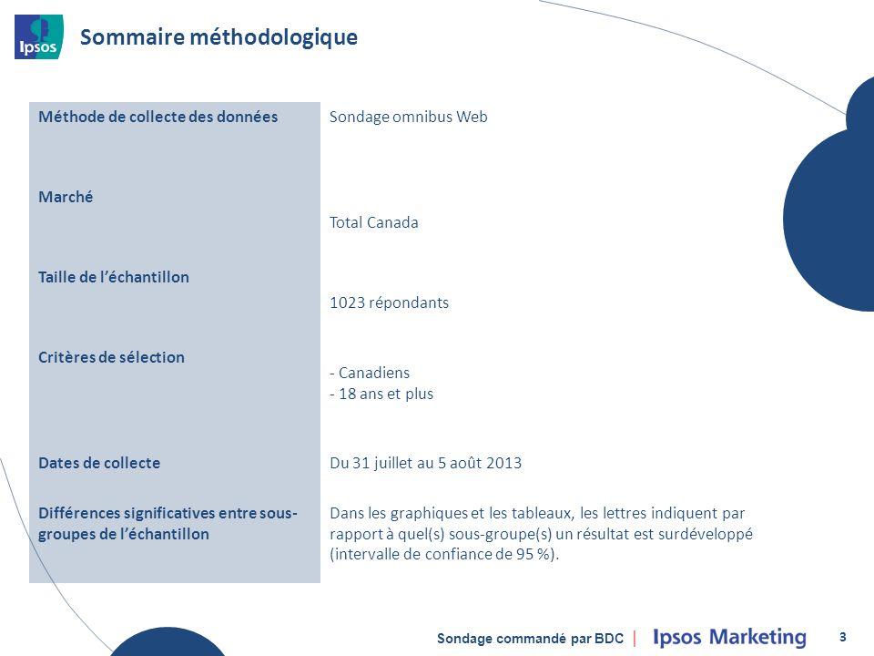 Sondage commandé par BDC Méthode de collecte des donnéesSondage omnibus Web Marché Total Canada Taille de léchantillon 1023 répondants Critères de sélection - Canadiens - 18 ans et plus Dates de collecteDu 31 juillet au 5 août 2013 Différences significatives entre sous- groupes de léchantillon Dans les graphiques et les tableaux, les lettres indiquent par rapport à quel(s) sous-groupe(s) un résultat est surdéveloppé (intervalle de confiance de 95 %).