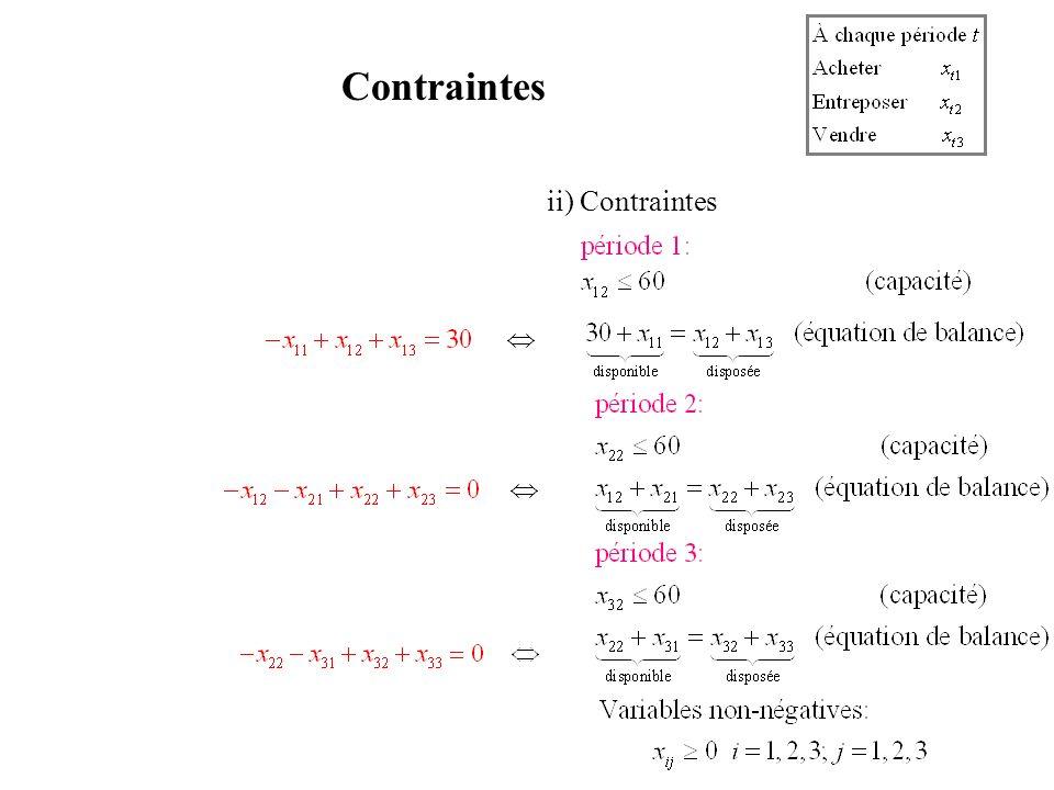 ii) Contraintes Contraintes
