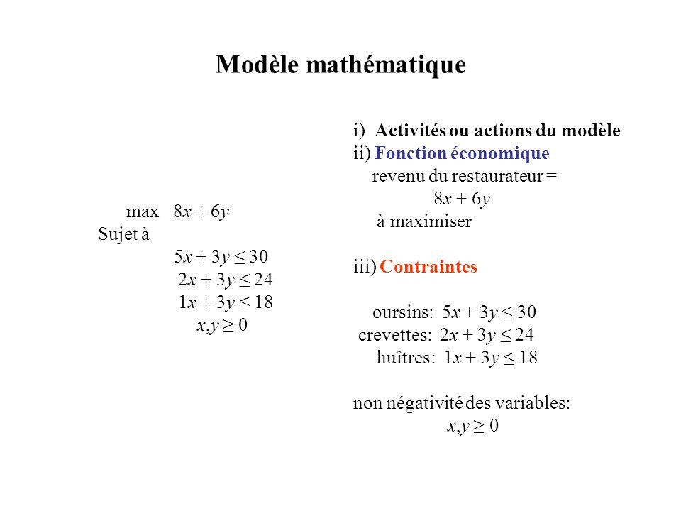 Modèle mathématique i) Activités ou actions du modèle ii) Fonction économique revenu du restaurateur = 8x + 6y à maximiser iii) Contraintes oursins: 5x + 3y 30 crevettes: 2x + 3y 24 huîtres: 1x + 3y 18 non négativité des variables: x,y 0 max 8x + 6y Sujet à 5x + 3y 30 2x + 3y 24 1x + 3y 18 x,y 0