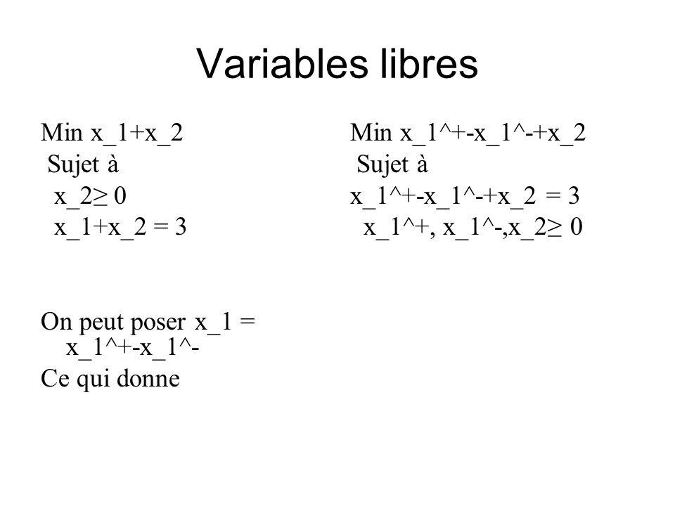 Variables libres Min x_1+x_2 Sujet à x_2 0 x_1+x_2 = 3 On peut poser x_1 = x_1^+-x_1^- Ce qui donne Min x_1^+-x_1^-+x_2 Sujet à x_1^+-x_1^-+x_2 = 3 x_1^+, x_1^-,x_2 0