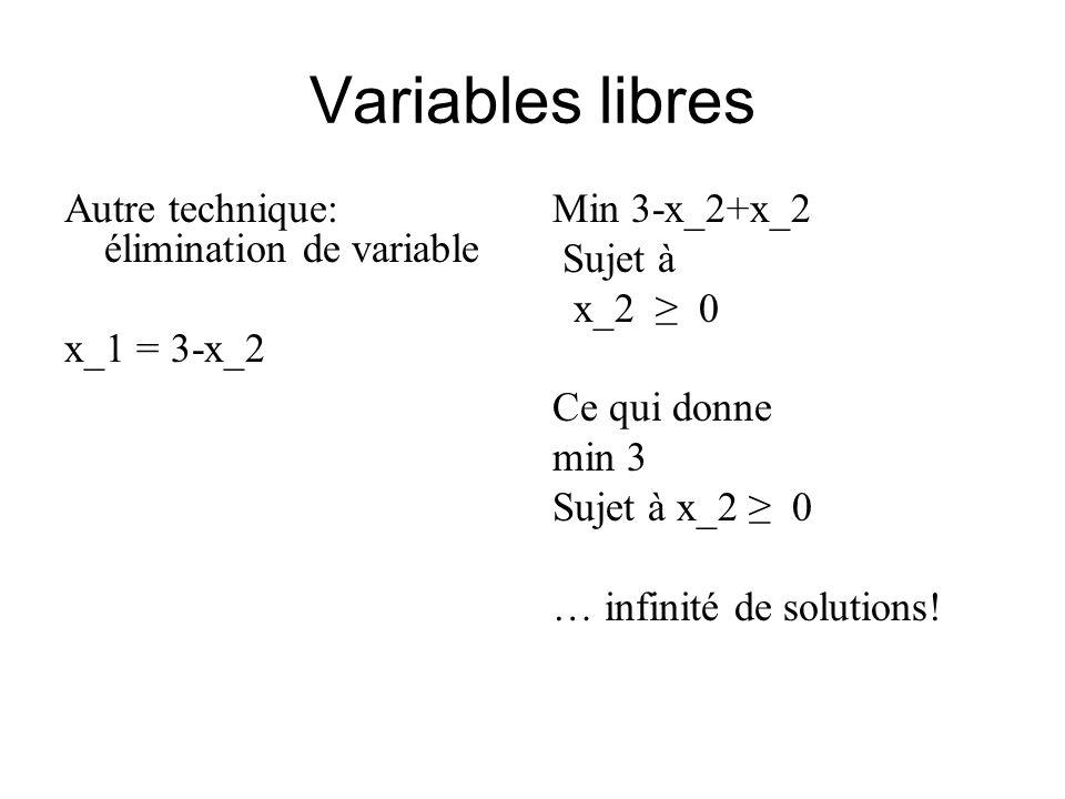 Variables libres Autre technique: élimination de variable x_1 = 3-x_2 Min 3-x_2+x_2 Sujet à x_2 0 Ce qui donne min 3 Sujet à x_2 0 … infinité de solutions!