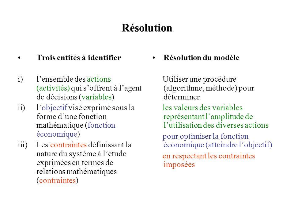 Modèle linéaire Deux propriétés particulières: 1.Additivité des variables: leffet global des actions prises (variables) est égale à la somme des effets particuliers de chacune des actions (variables).