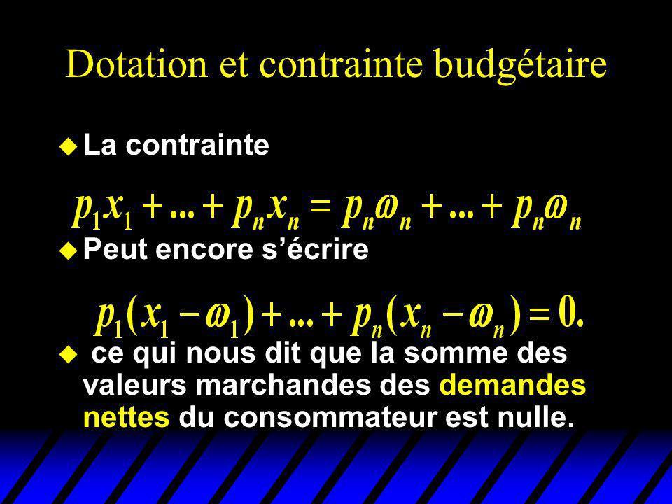 Dotation et contrainte budgétaire u La contrainte u Peut encore sécrire u ce qui nous dit que la somme des valeurs marchandes des demandes nettes du consommateur est nulle.