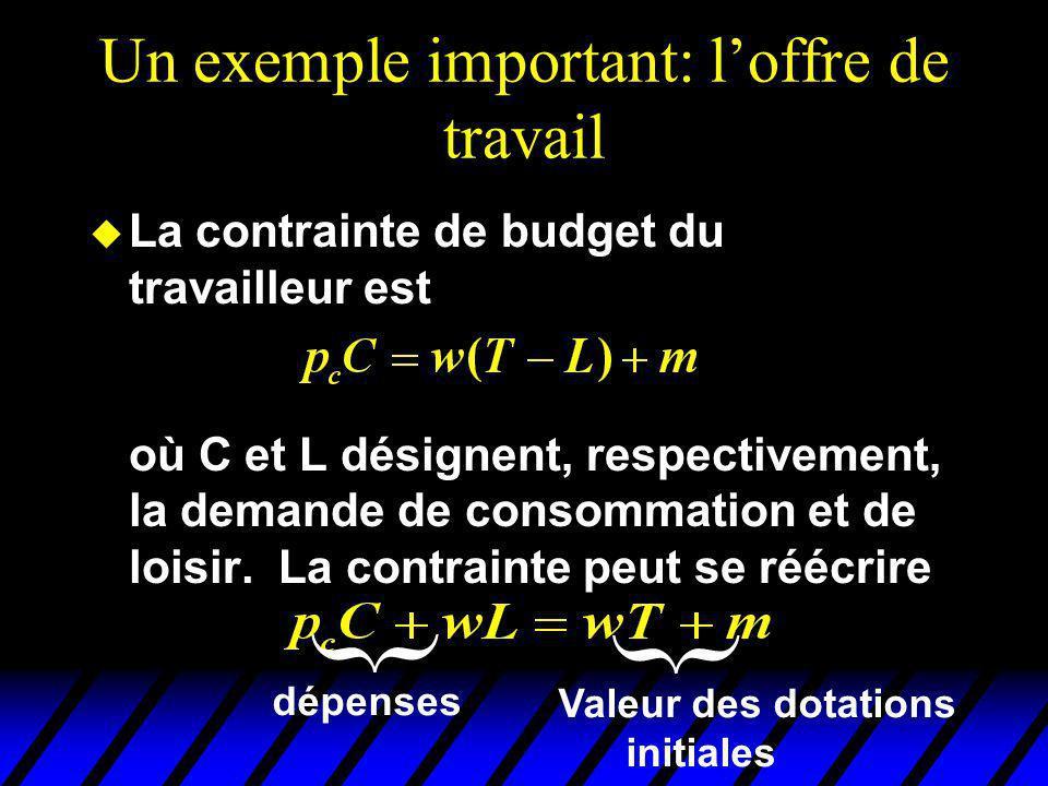 Un exemple important: loffre de travail u La contrainte de budget du travailleur est où C et L désignent, respectivement, la demande de consommation et de loisir.