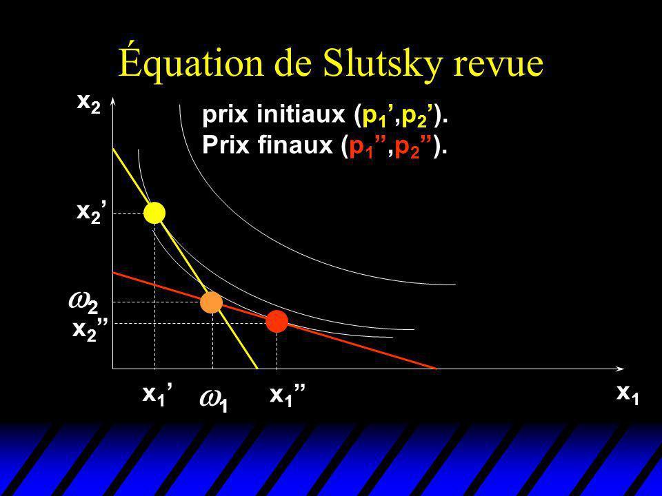 Équation de Slutsky revue x1x1 2 1 x2x2 x 2 x 1 x 2 prix initiaux (p 1,p 2).