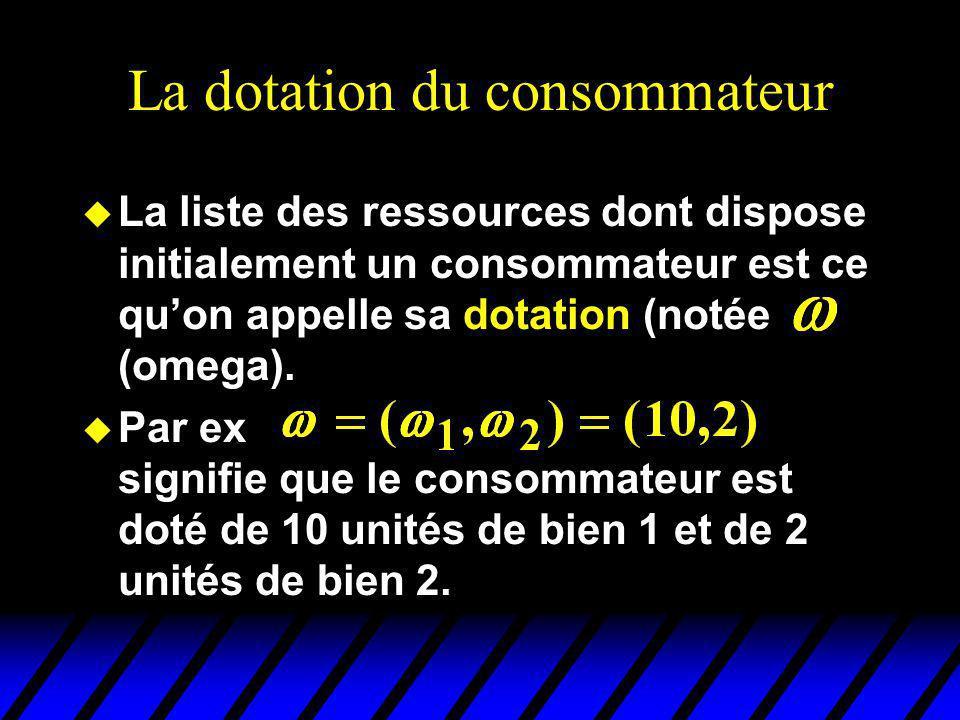 La dotation du consommateur u La liste des ressources dont dispose initialement un consommateur est ce quon appelle sa dotation (notée (omega).
