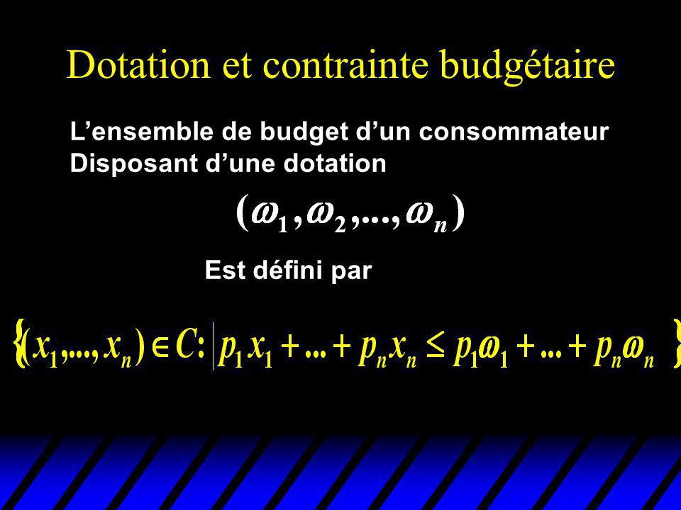 Léquation de Slutsky revue et corrigée u Un changement dans p 1 ou p 2 change de sorte quil y aura un effet richesse additionnel que nous appellerons leffet dotation.