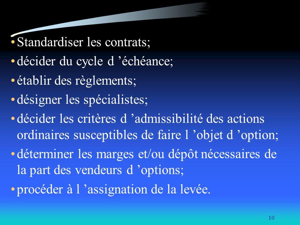 10 Standardiser les contrats; décider du cycle d échéance; établir des règlements; désigner les spécialistes; décider les critères d admissibilité des