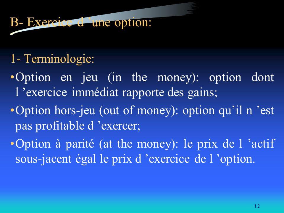 12 B- Exercice d une option: 1- Terminologie: Option en jeu (in the money): option dont l exercice immédiat rapporte des gains; Option hors-jeu (out o