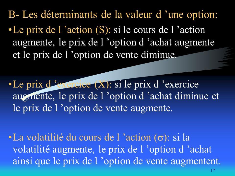 17 B- Les déterminants de la valeur d une option: Le prix de l action (S): si le cours de l action augmente, le prix de l option d achat augmente et l