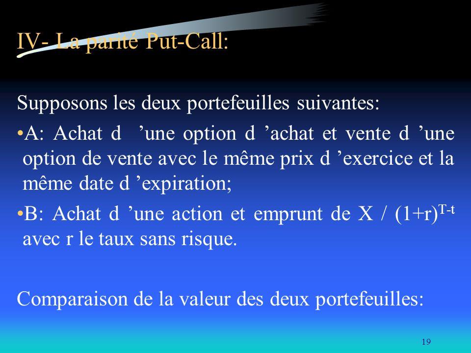 19 IV- La parité Put-Call: Supposons les deux portefeuilles suivantes: A: Achat d une option d achat et vente d une option de vente avec le même prix