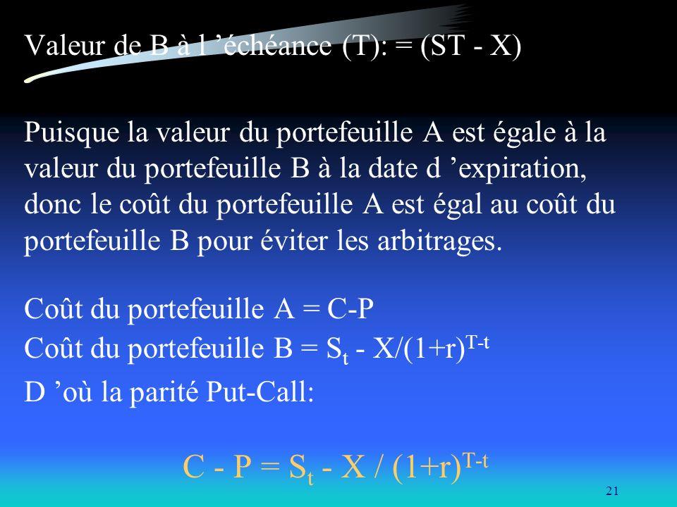 21 Valeur de B à l échéance (T): = (ST - X) Puisque la valeur du portefeuille A est égale à la valeur du portefeuille B à la date d expiration, donc l
