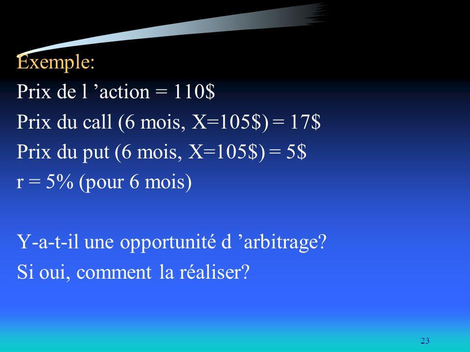 23 Exemple: Prix de l action = 110$ Prix du call (6 mois, X=105$) = 17$ Prix du put (6 mois, X=105$) = 5$ r = 5% (pour 6 mois) Y-a-t-il une opportunit