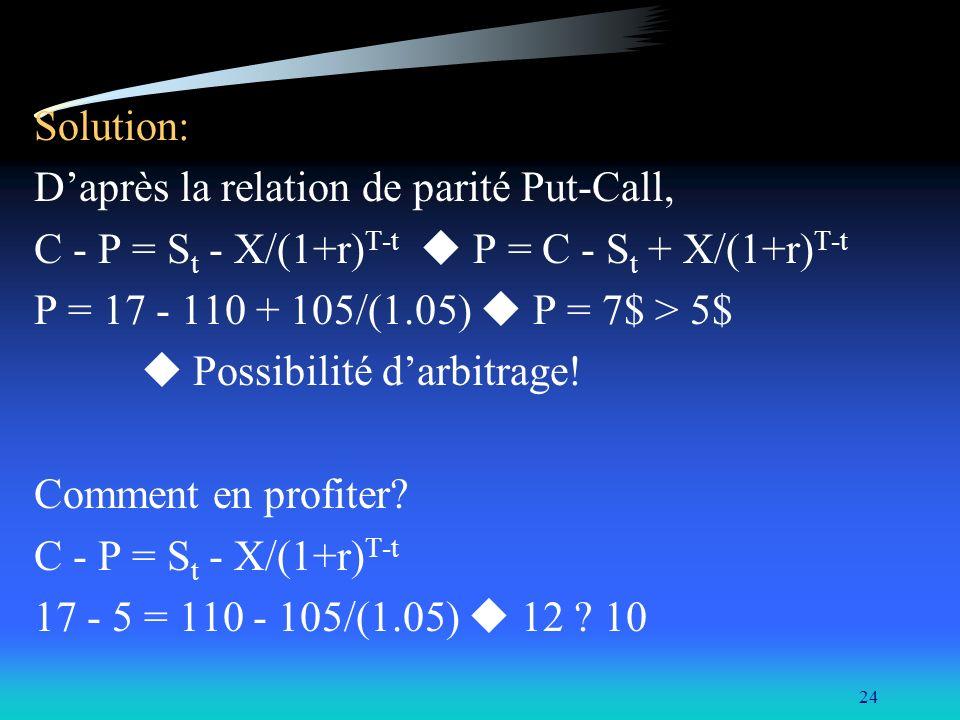 24 Solution: Daprès la relation de parité Put-Call, C - P = S t - X/(1+r) T-t P = C - S t + X/(1+r) T-t P = 17 - 110 + 105/(1.05) P = 7$ > 5$ Possibil
