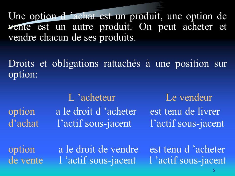 6 Une option d achat est un produit, une option de vente est un autre produit. On peut acheter et vendre chacun de ses produits. Droits et obligations