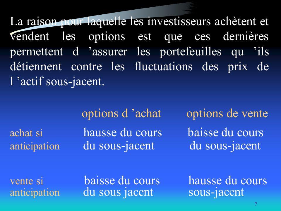 7 La raison pour laquelle les investisseurs achètent et vendent les options est que ces dernières permettent d assurer les portefeuilles qu ils détien