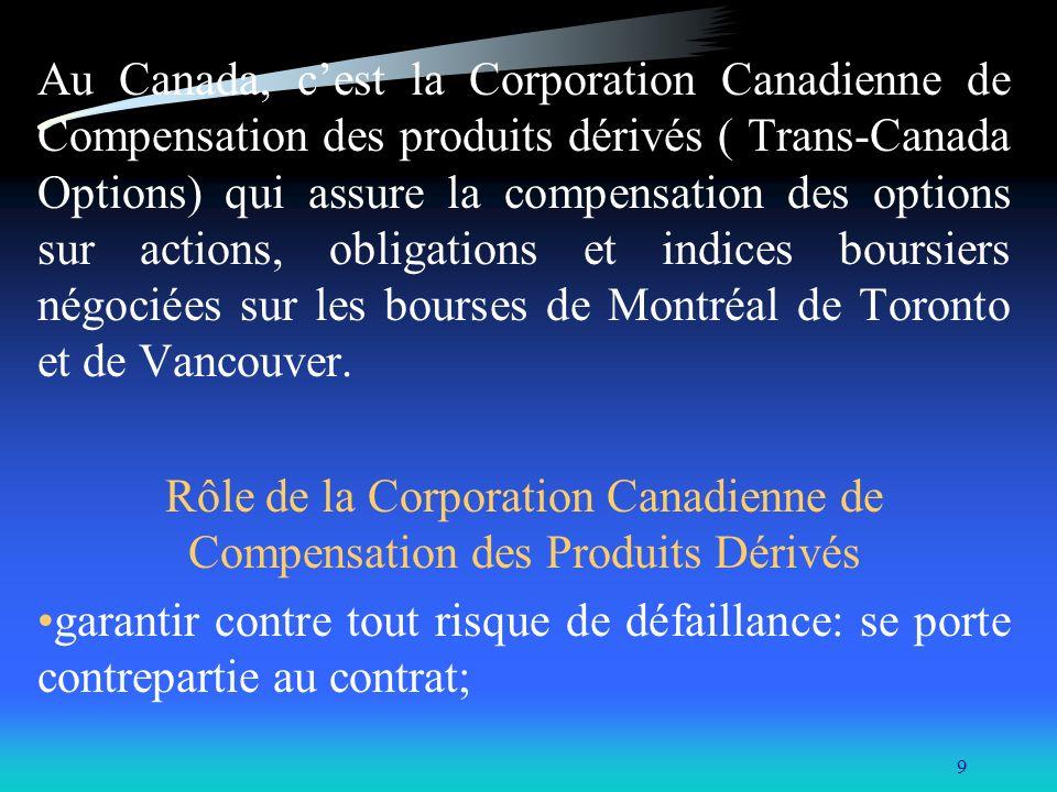 9 Au Canada, cest la Corporation Canadienne de Compensation des produits dérivés ( Trans-Canada Options) qui assure la compensation des options sur ac