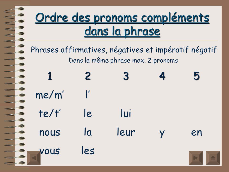 Tableau pronoms compléments leurles vous nous luile, la l te, t, toi en y me, m, moi en me, m, moi autres C.O.I.