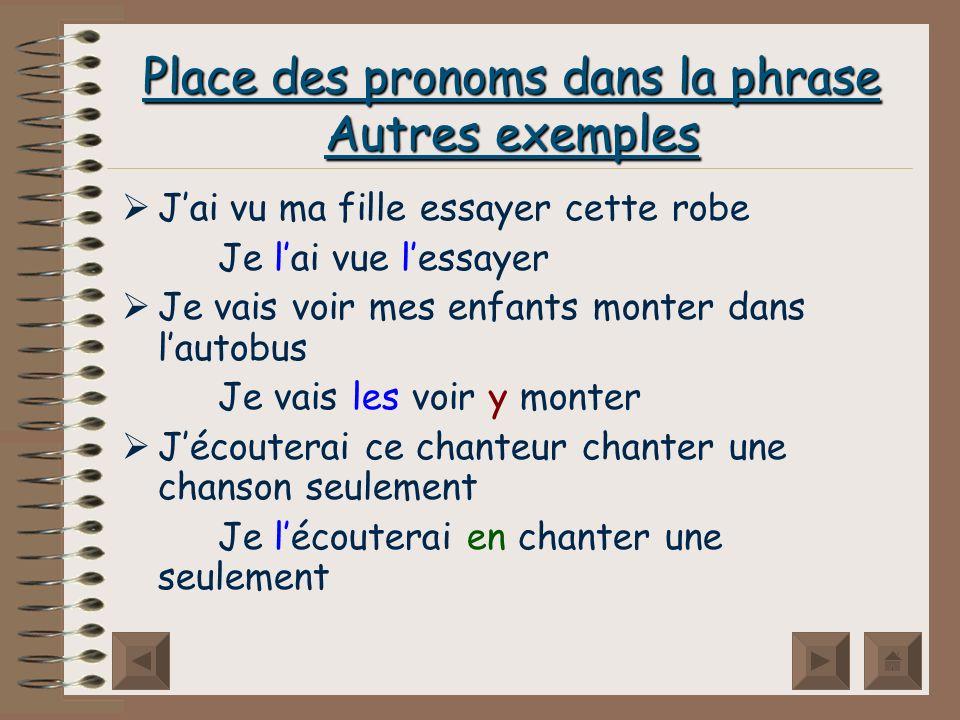 Place des pronoms dans la phrase Phrases interrogatives négatives(inversion ) Ne voulez-vous pas men parler .