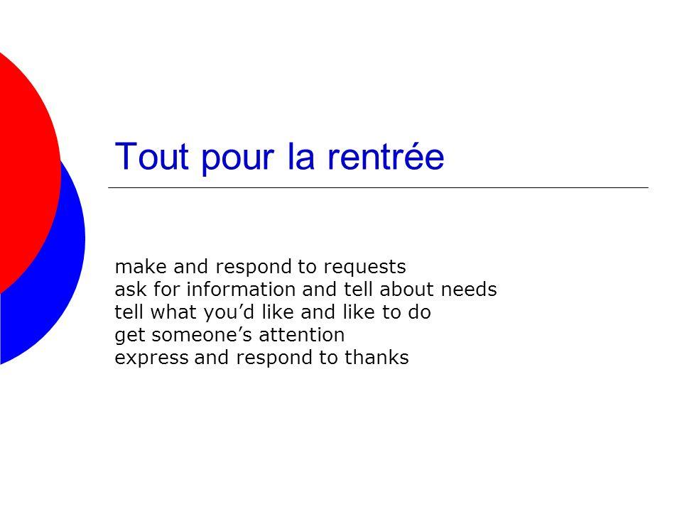 Le bon choix Complete the conversations, using the correct articles.