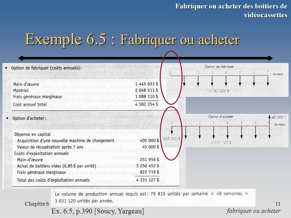 Chapitre 611 Exemple 6.5 : Fabriquer ou acheter fabriquer ou acheter Ex.