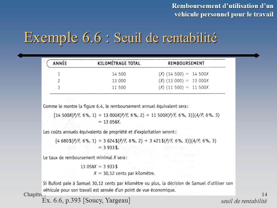Chapitre 614 Exemple 6.6 : Seuil de rentabilité seuil de rentabilité Ex.