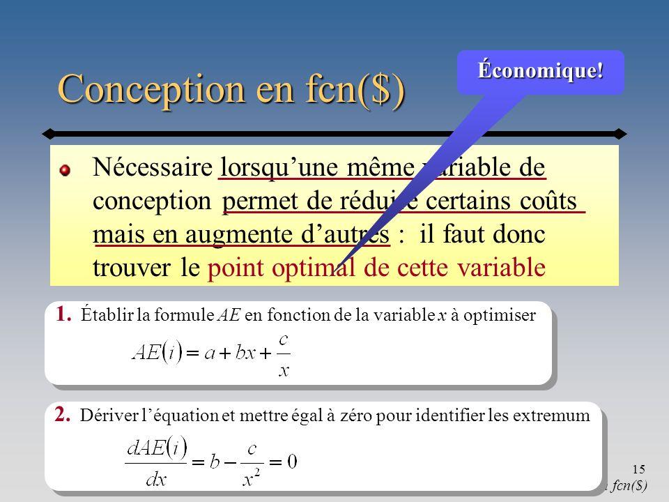 Chapitre 615 Conception en fcn($) Nécessaire lorsquune même variable de conception permet de réduire certains coûts mais en augmente dautres : il faut donc trouver le point optimal de cette variable conception en fcn($) 1.