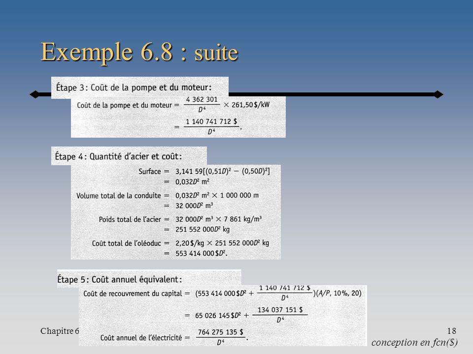 Chapitre 618 Exemple 6.8 : suite conception en fcn($)