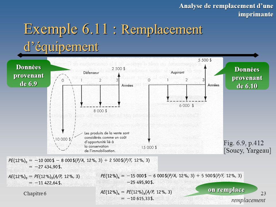 Chapitre 623 Exemple 6.11 : Remplacement déquipement remplacement Fig.