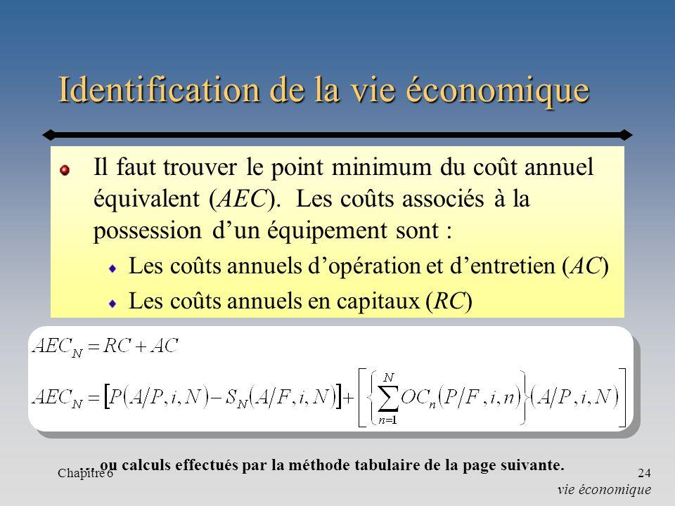 Chapitre 624 Identification de la vie économique Il faut trouver le point minimum du coût annuel équivalent (AEC).