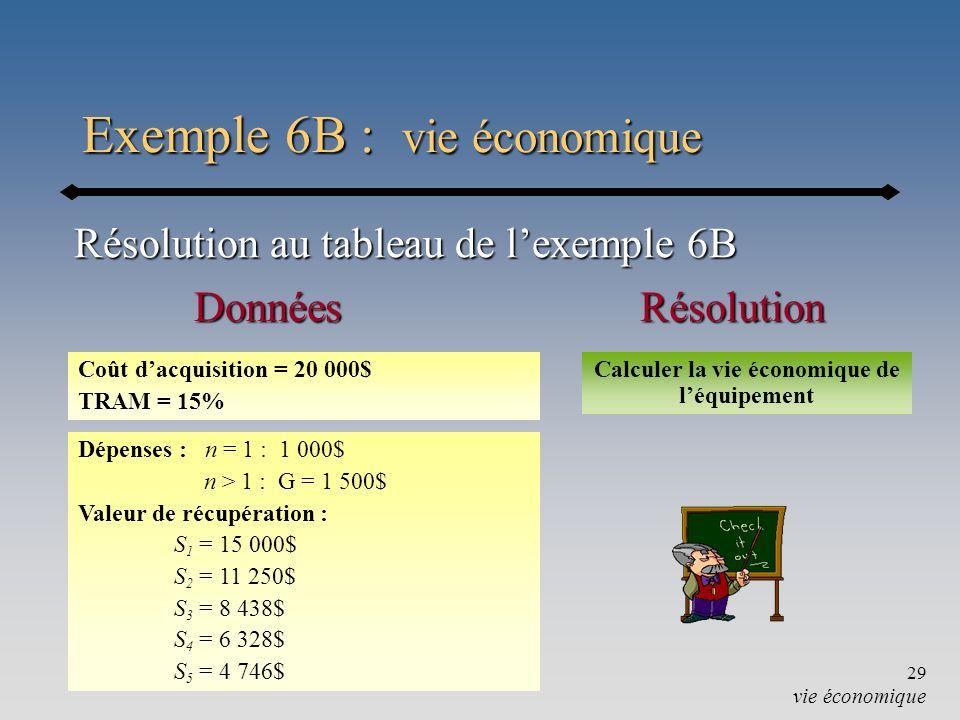 Chapitre 629 Exemple 6B : vie économique vie économique RésolutionDonnées Coût dacquisition = 20 000$ TRAM = 15% Calculer la vie économique de léquipement Dépenses : n = 1 : 1 000$ n > 1 : G = 1 500$ Valeur de récupération : S 1 = 15 000$ S 2 = 11 250$ S 3 = 8 438$ S 4 = 6 328$ S 5 = 4 746$ Résolution au tableau de lexemple 6B