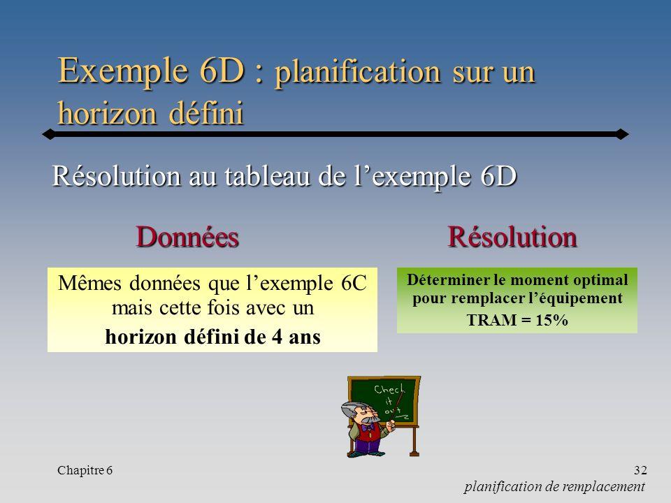 Chapitre 632 Exemple 6D : planification sur un horizon défini RésolutionDonnées Mêmes données que lexemple 6C mais cette fois avec un horizon défini de 4 ans Déterminer le moment optimal pour remplacer léquipement TRAM = 15% Résolution au tableau de lexemple 6D planification de remplacement