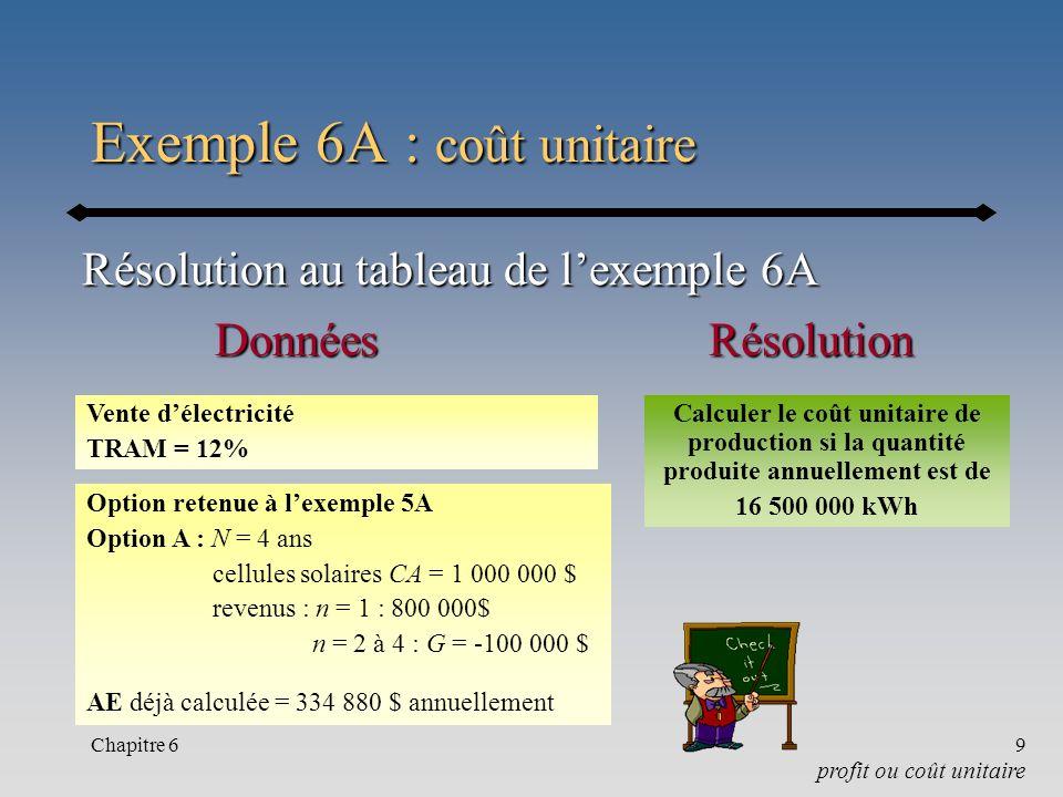 Chapitre 69 Exemple 6A : coût unitaire Résolution au tableau de lexemple 6A RésolutionDonnées Vente délectricité TRAM = 12% Calculer le coût unitaire de production si la quantité produite annuellement est de 16 500 000 kWh Option retenue à lexemple 5A Option A : N = 4 ans cellules solaires CA = 1 000 000 $ revenus : n = 1 : 800 000$ n = 2 à 4 : G = -100 000 $ AE déjà calculée = 334 880 $ annuellement profit ou coût unitaire