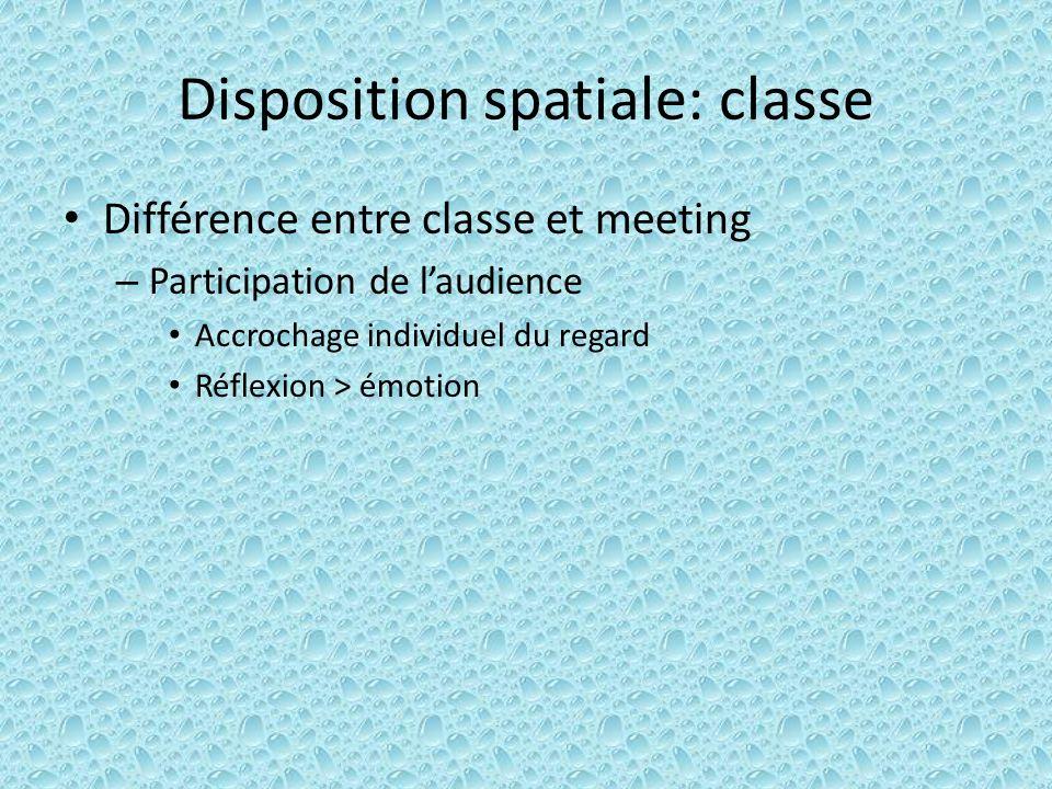 Disposition spatiale: classe Différence entre classe et meeting – Participation de laudience Accrochage individuel du regard Réflexion > émotion
