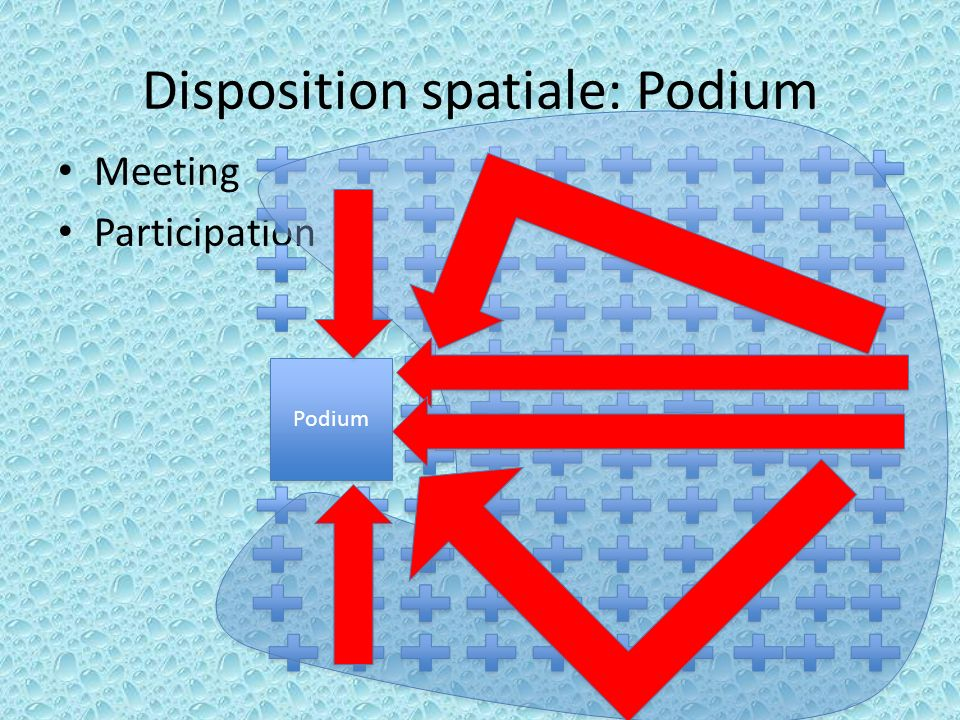 Disposition spatiale: Podium Meeting Participation Podium