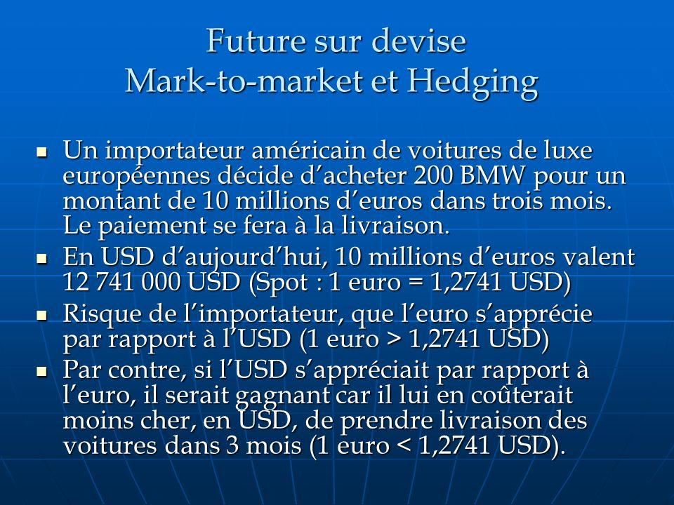 Future sur devise Mark-to-market et Hedging Future sur devise Mark-to-market et Hedging Un importateur américain de voitures de luxe européennes décid