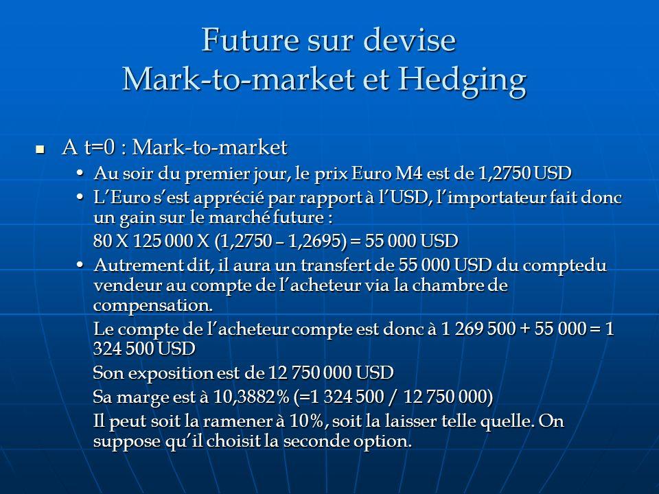 Future sur devise Mark-to-market et Hedging Future sur devise Mark-to-market et Hedging A t=0 : Mark-to-market A t=0 : Mark-to-market Au soir du premi