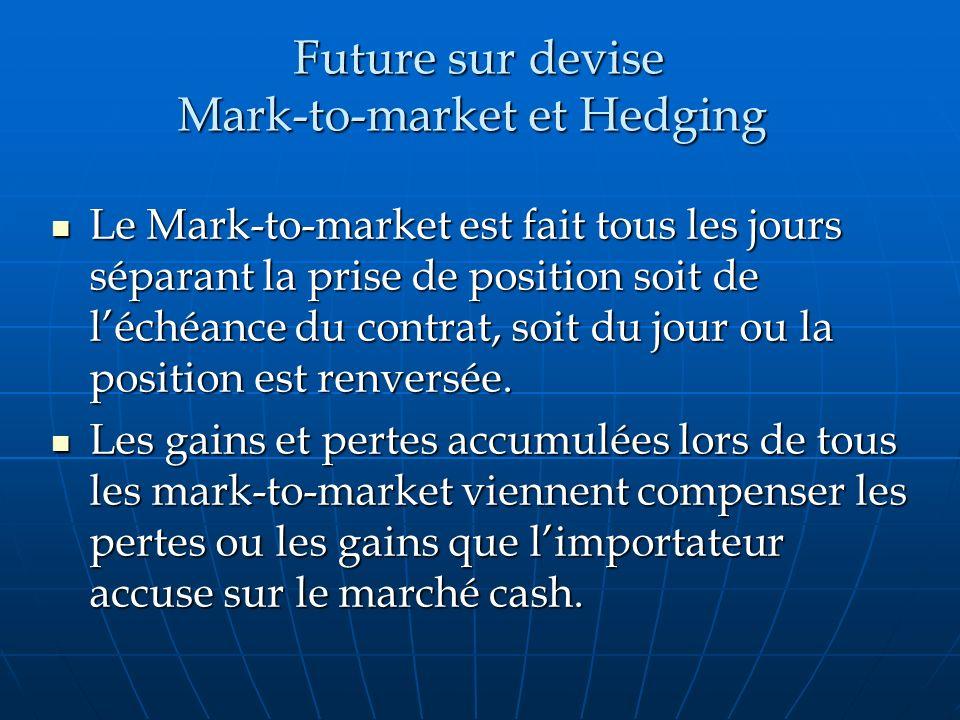 Future sur devise Mark-to-market et Hedging Future sur devise Mark-to-market et Hedging Le Mark-to-market est fait tous les jours séparant la prise de