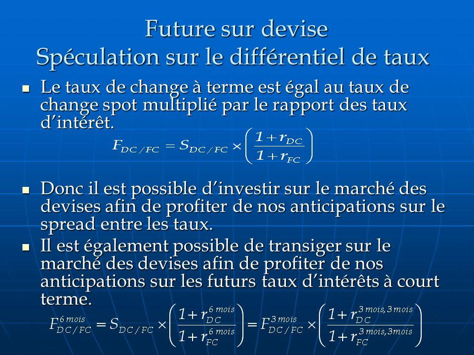 Future sur devise Spéculation sur le différentiel de taux Future sur devise Spéculation sur le différentiel de taux Le taux de change à terme est égal